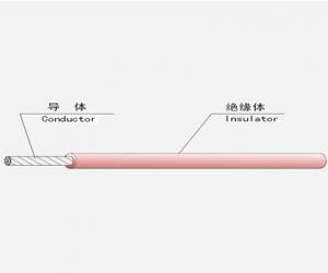 EV Cable Wire