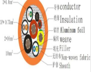 Insulation Automobile Wire