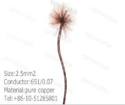 Suitable For Flame Retardant Cable 2