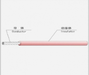 Cable Conductor Annealing Process